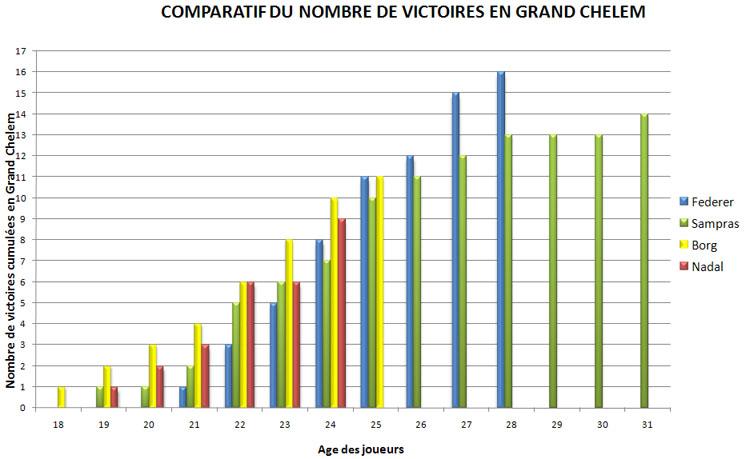 Victoires en Grand Chelem : Federer, Sampras, Borg, Nadal, Djokovic - Page 6 63410551545.13-Septembre2010_02